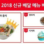 요기요 2018년 신규 배달 메뉴 베스트 3 © 갓잇코리아