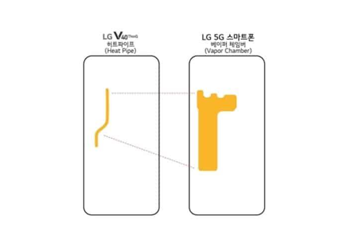 LG 5G 스마트폰 베이퍼 체임버(LG전자 제공)