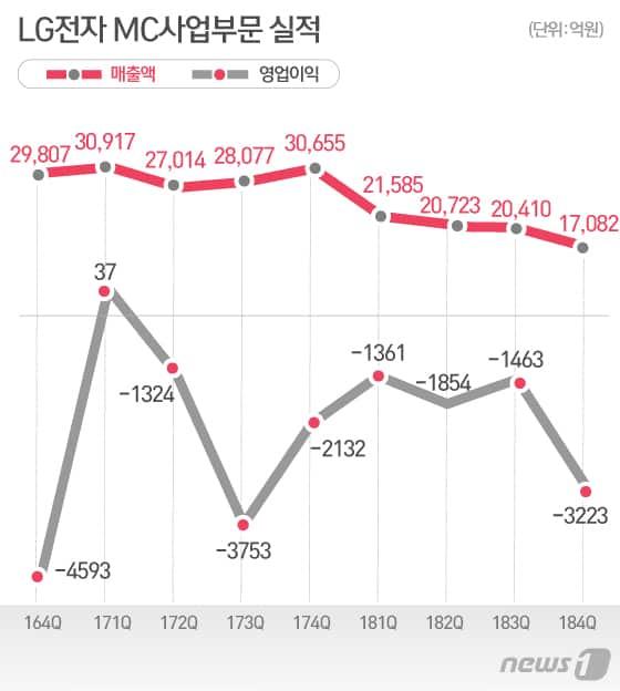 News1 김일환 디자이너 © 갓잇코리아