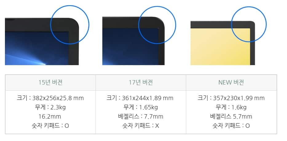 5.7mm 놀라운 얇기의 베젤리스 노트북 ⓒ ASUS 제공 / 갓잇코리아