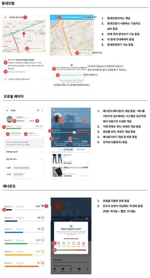 당근마켓이 제기한 표절 의혹 ⓒ 김재현 당근마켓 대표 페이스북