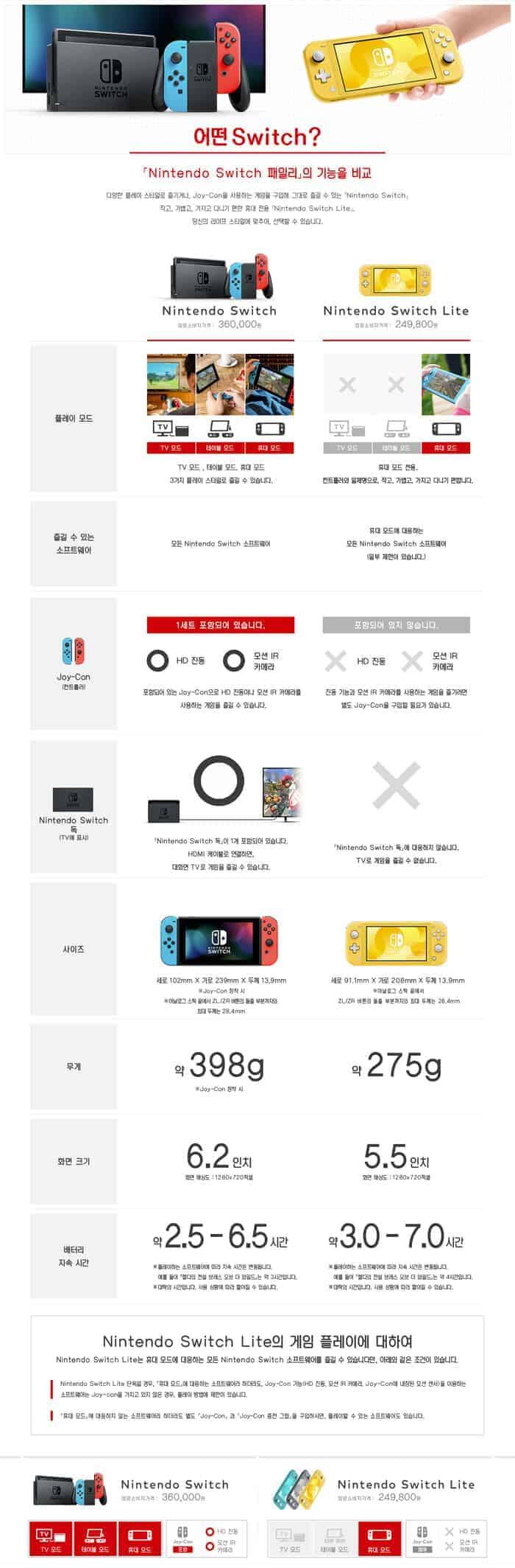 컴팩트한 휴대 전용 버전, '닌텐도 스위치 라이트' 공개 ⓒ 사진 - 닌텐도 코리아 출처