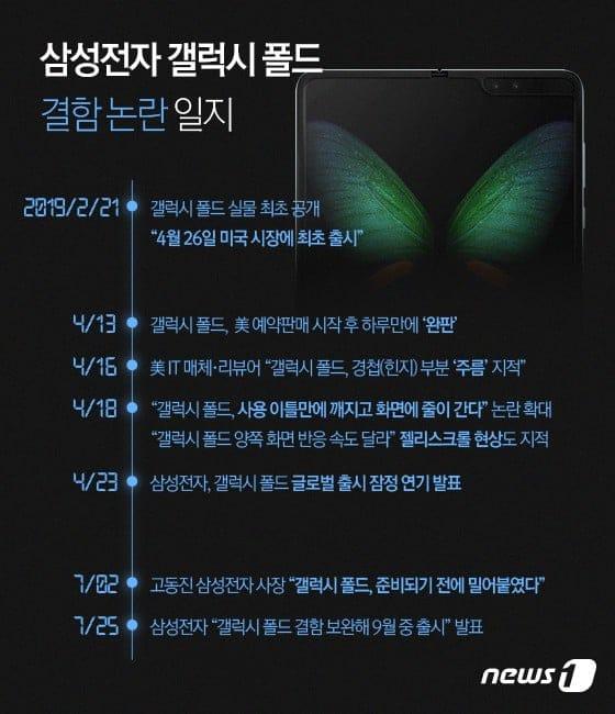 © 갓잇코리아 / 뉴스1 제공