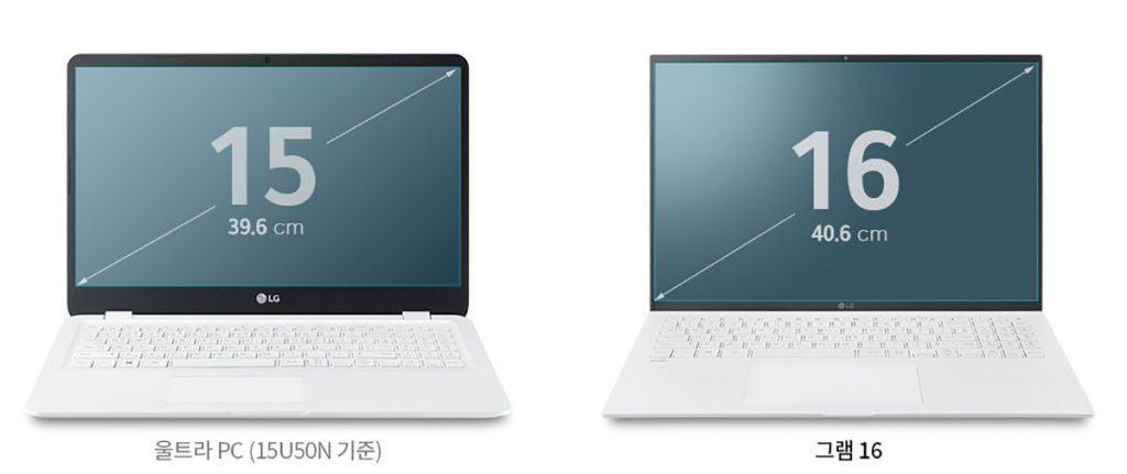 2021 LG 그램 16은 베젤을 줄이고 디스플레이 크기를 11% 늘렸다