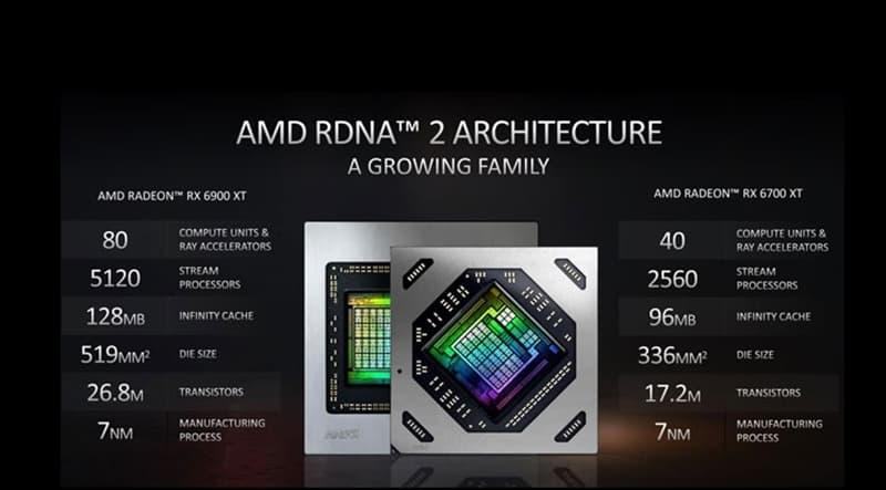 RX 6700XT의 이더리움 마이닝 채굴 성능은 46.49MB/s ~ 50MB/s 해시 레이트 속도로 알려졌다